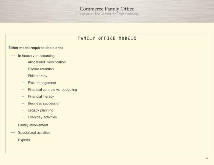 FAMILY OFFICE MODELS