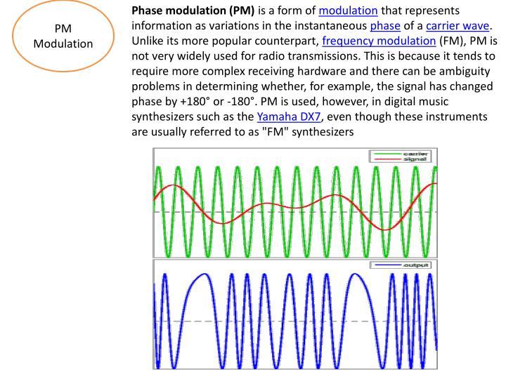 PM Modulation