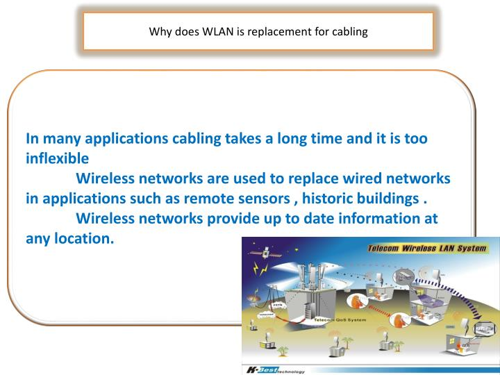 Why does WLAN is replacement for cabling