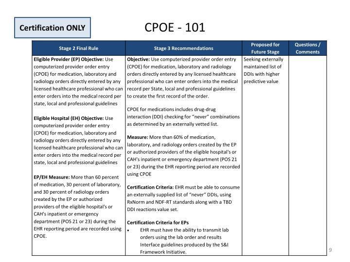 CPOE - 101