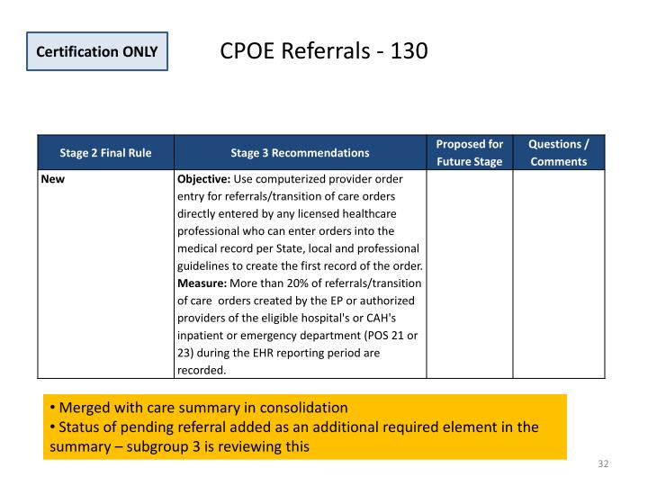 CPOE Referrals - 130
