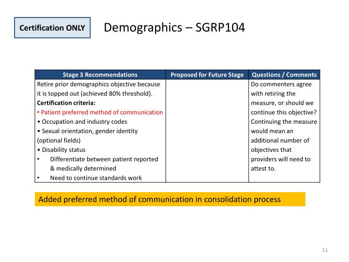 Demographics – SGRP104