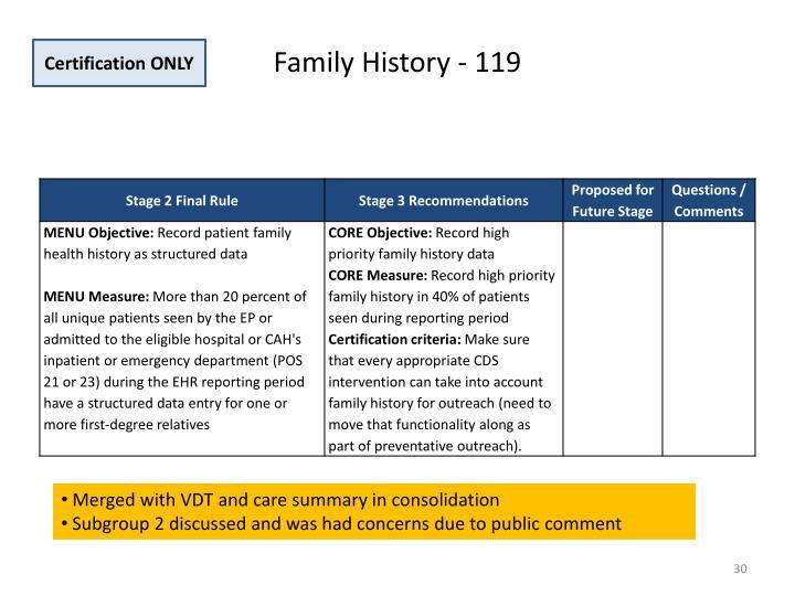 Family History - 119