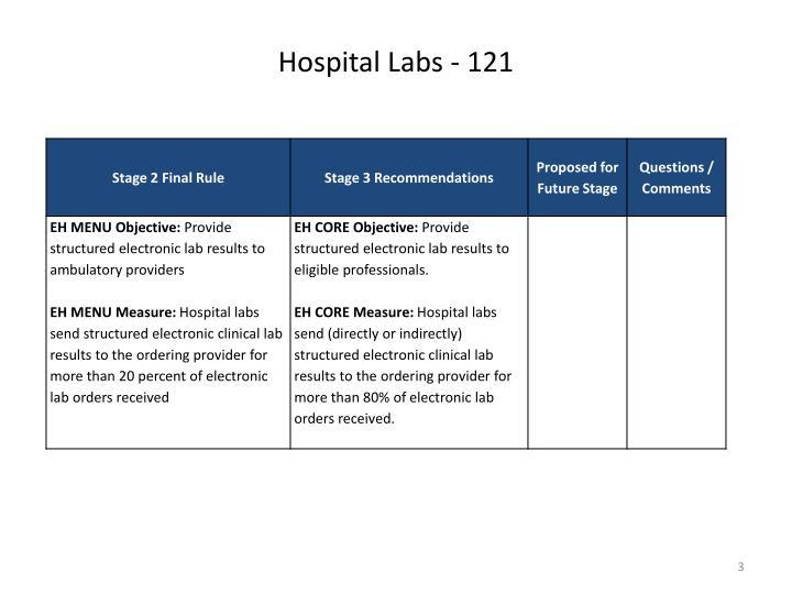 Hospital Labs - 121