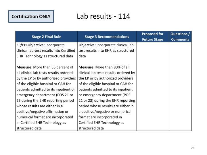 Lab results - 114