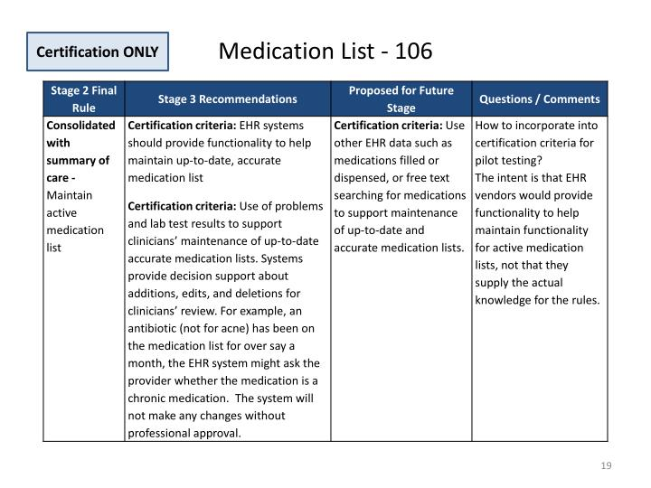 Medication List - 106