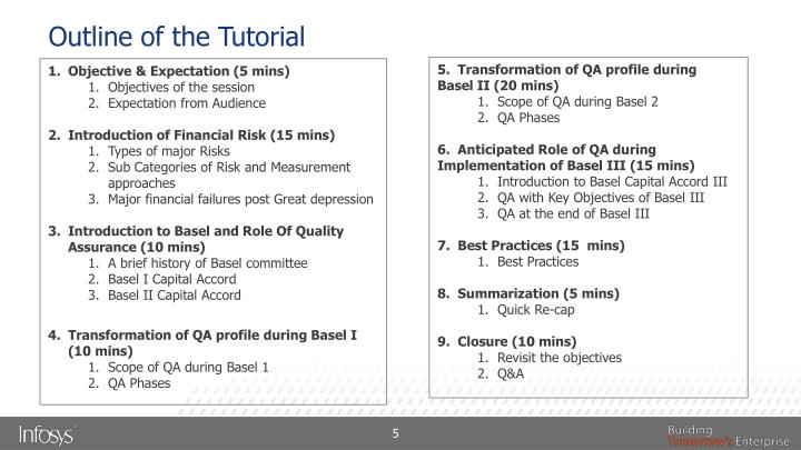Outline of the Tutorial