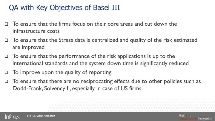 QA with Key Objectives of Basel III