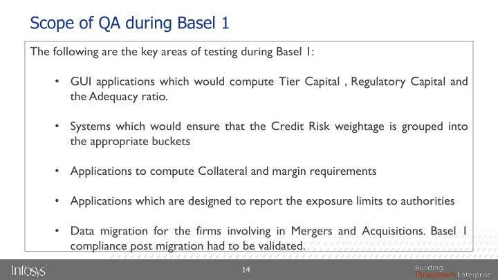 Scope of QA during Basel 1