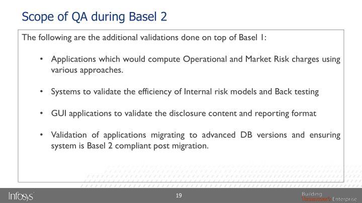 Scope of QA during Basel 2