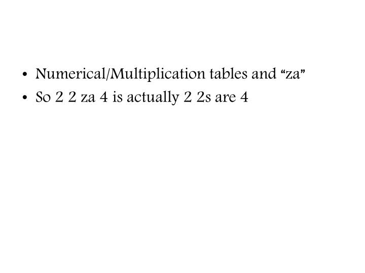 """Numerical/Multiplication tables and """""""