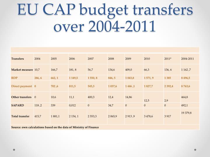 EU CAP budget transfers over 2004-2011