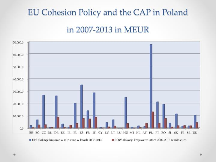 EU Cohesion Policy and the CAP in Poland
