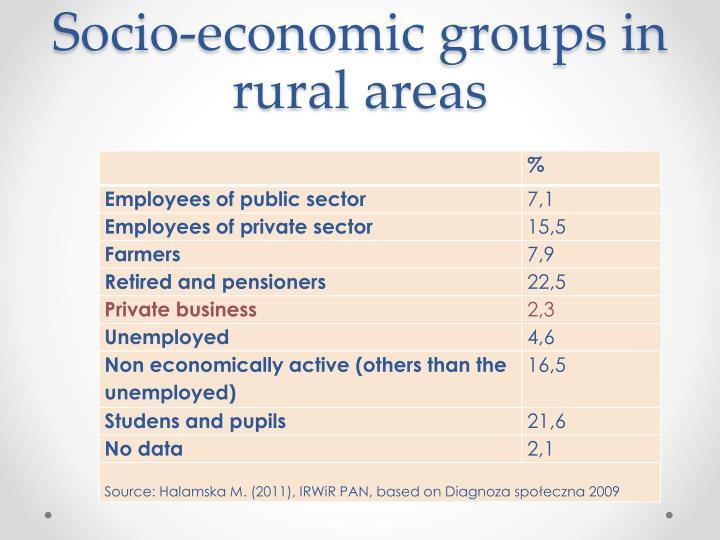 Socio-economic groups in rural areas