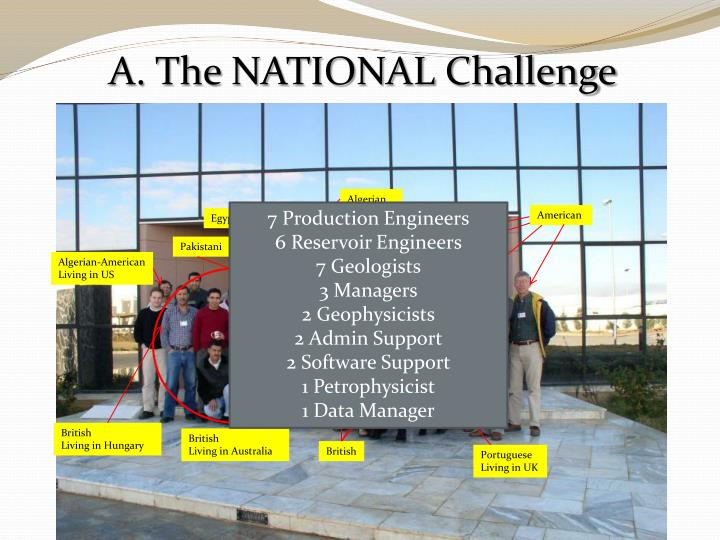 A. The NATIONAL Challenge