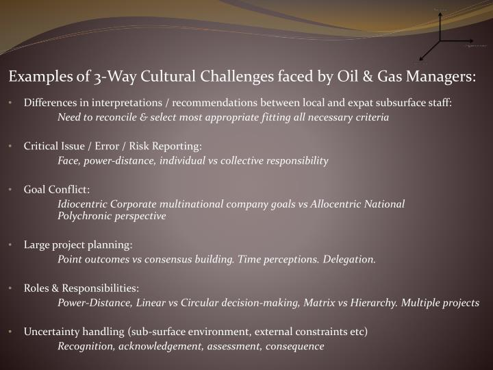Examples of 3-Way Cultural Challenges faced by Oil & Gas Managers: