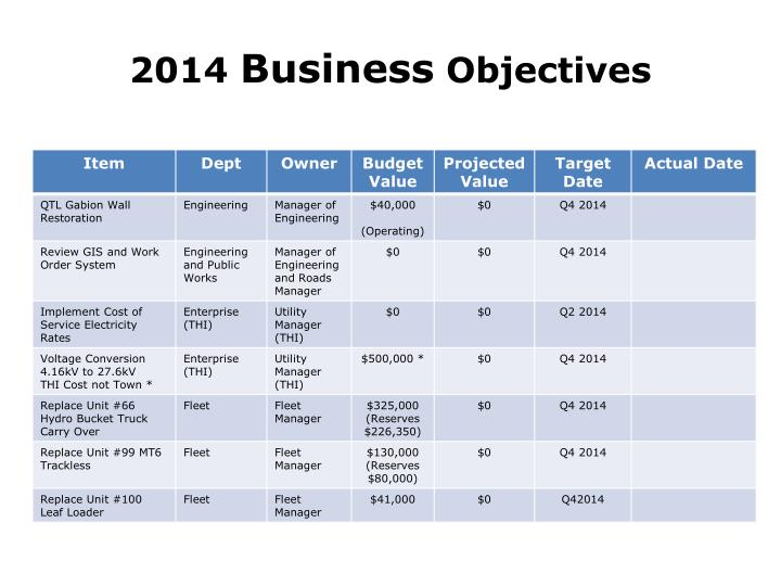 2014 business objectives1