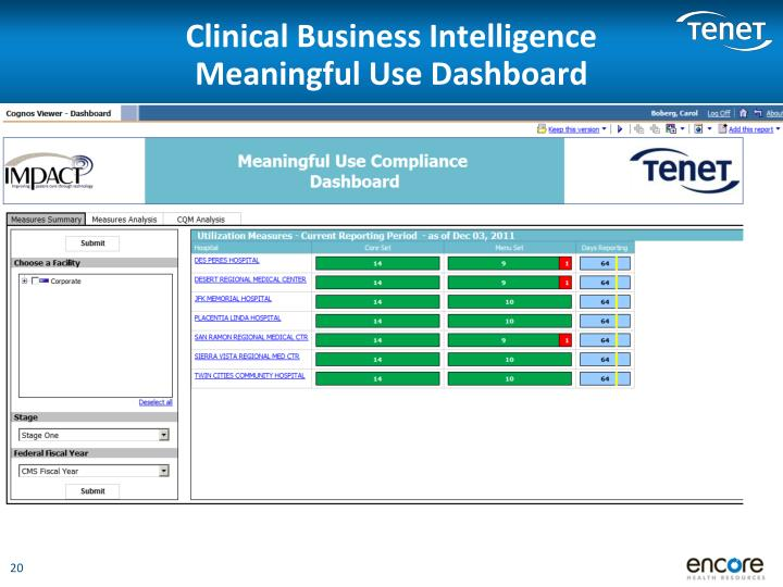 Clinical Business Intelligence