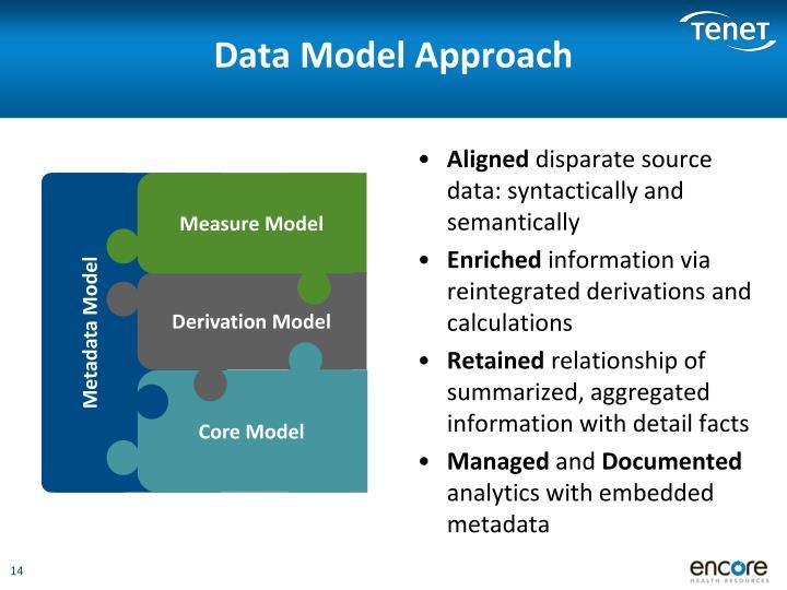 Data Model Approach