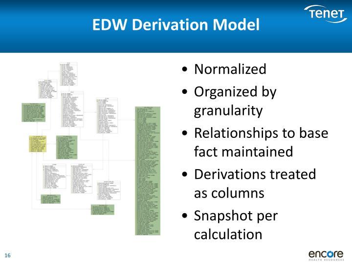 EDW Derivation Model