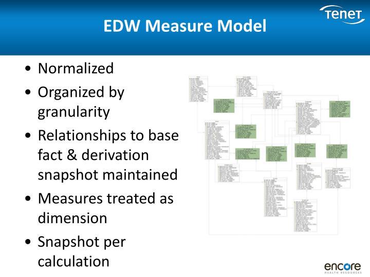 EDW Measure Model