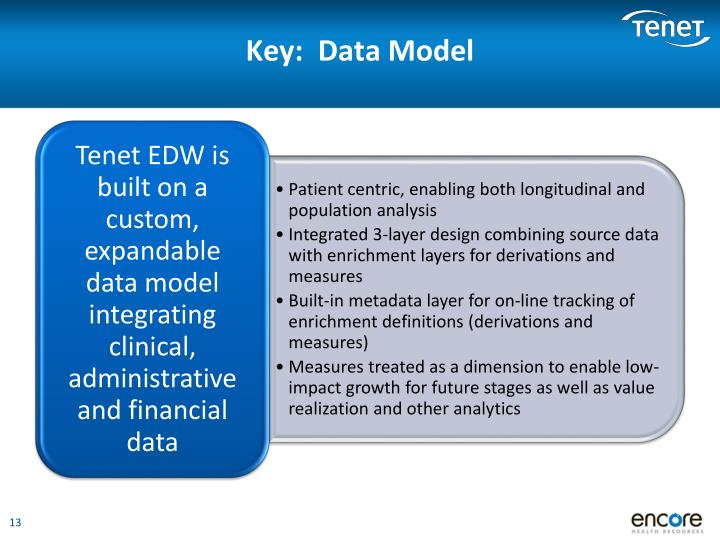 Key:  Data Model