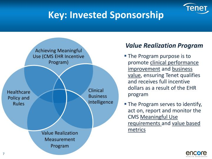 Key: Invested Sponsorship