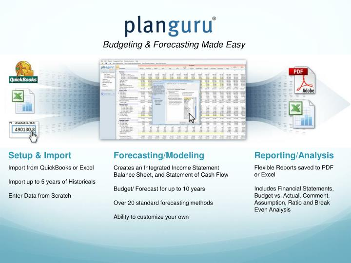 Budgeting & Forecasting Made Easy