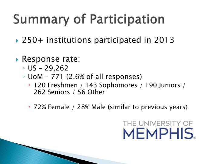 Summary of Participation