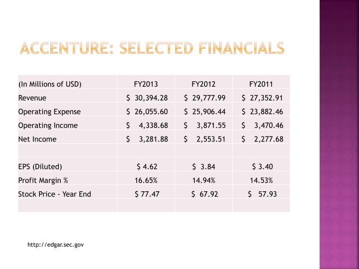 Accenture: selected financials