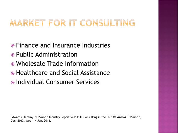 Market for IT Consulting