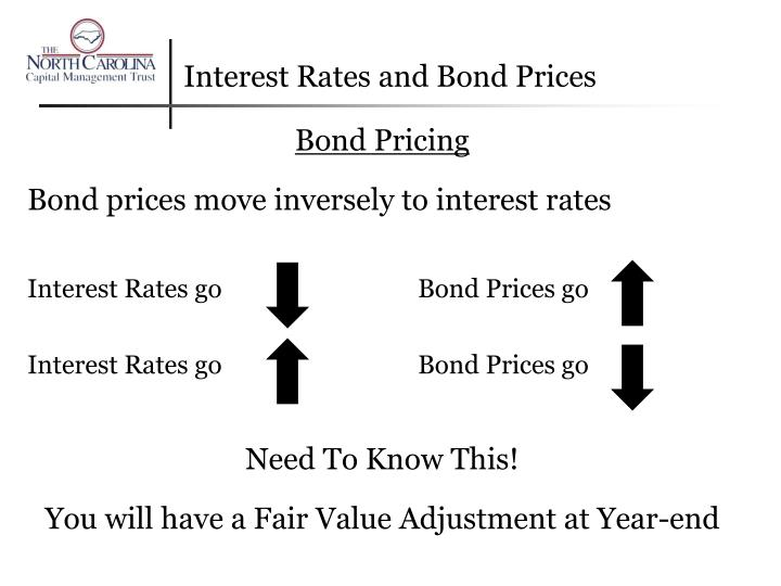 Interest Rates and Bond Prices