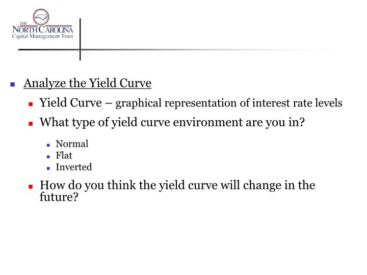 Analyze the Yield Curve