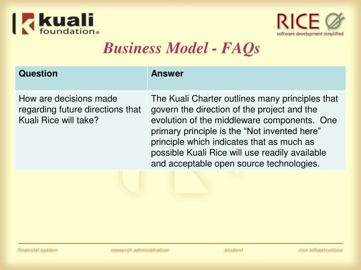 Business Model - FAQs