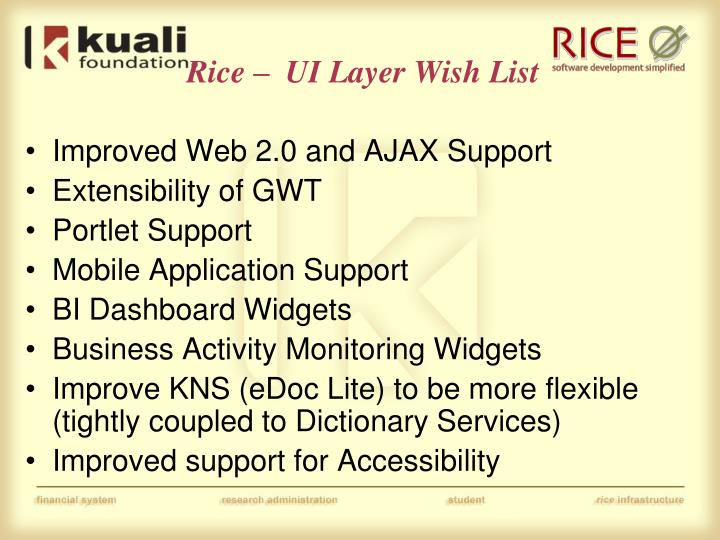 Rice –  UI Layer Wish List