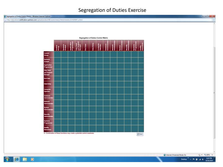 Segregation of Duties Exercise