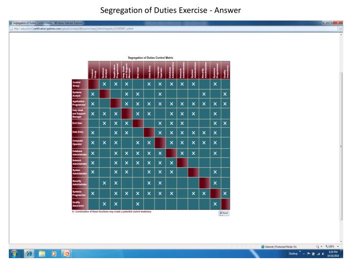 Segregation of Duties Exercise - Answer