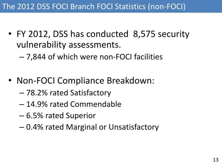 The 2012 DSS FOCI Branch FOCI Statistics (non-FOCI)