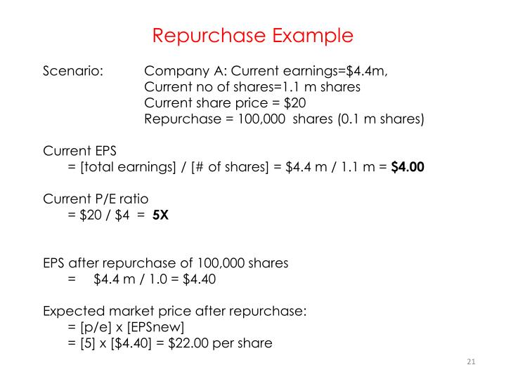 Repurchase Example