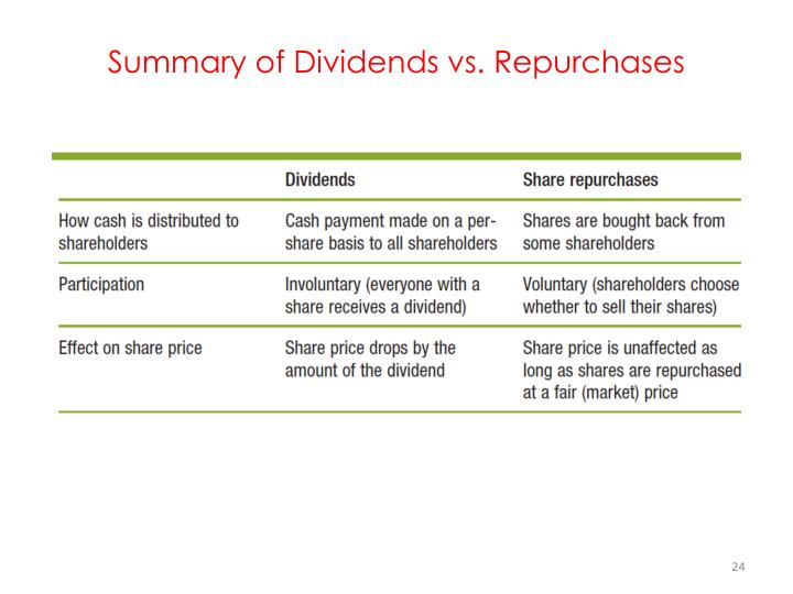 Summary of Dividends vs. Repurchases
