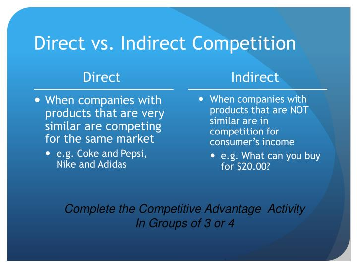 Direct vs. Indirect Competition