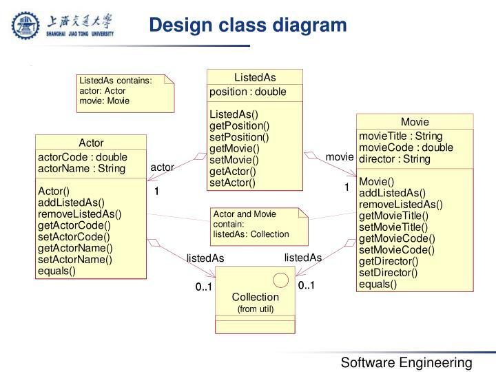 Design class diagram
