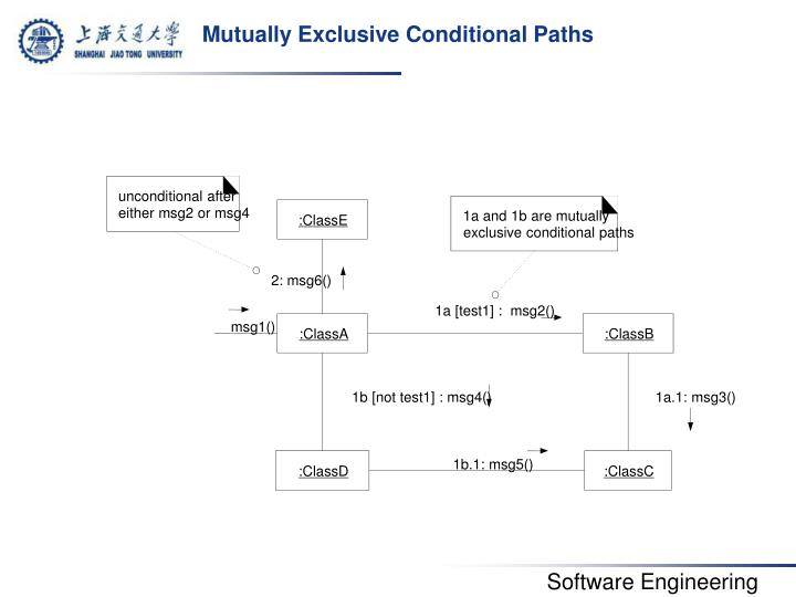 Mutually Exclusive Conditional Paths