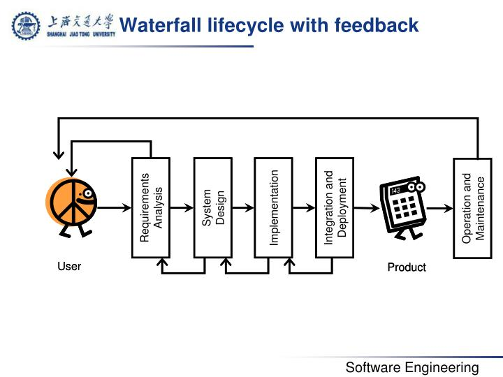Waterfall lifecycle with feedback