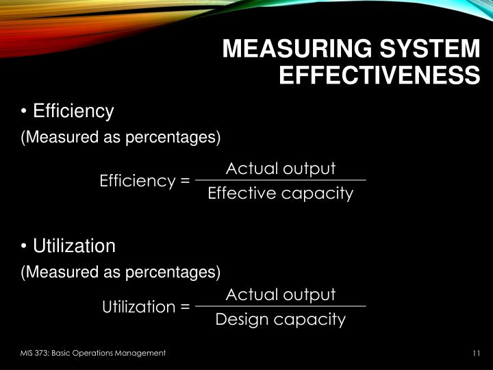 Measuring System Effectiveness