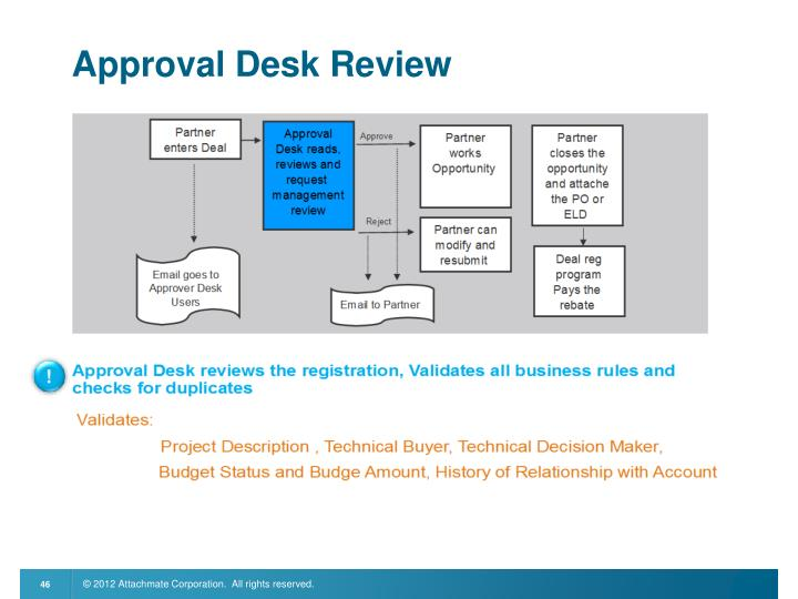 Approval Desk Review