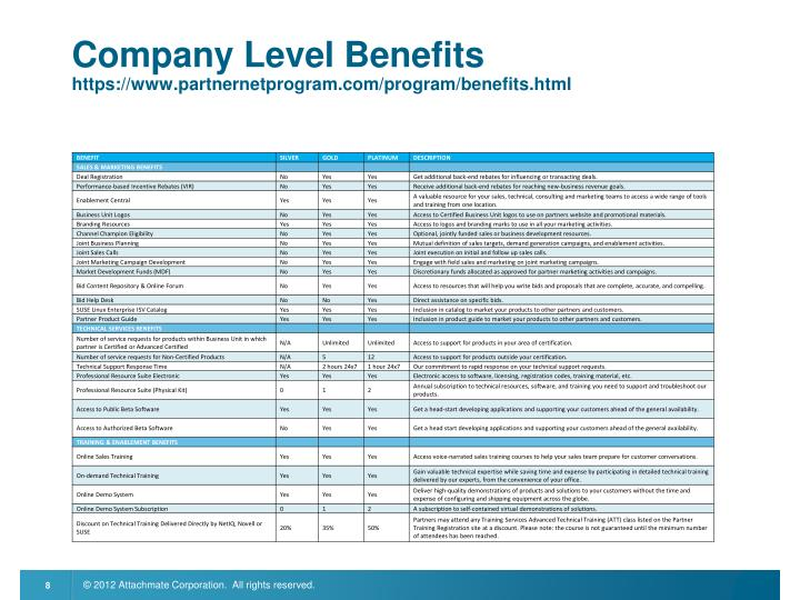 Company Level Benefits