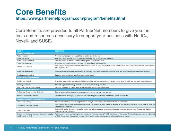 Core Benefits