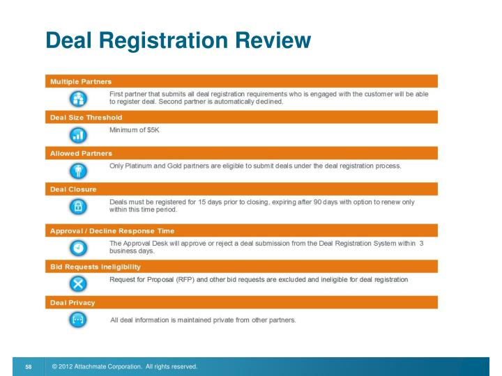 Deal Registration Review