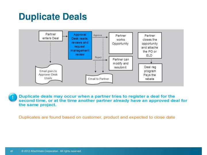 Duplicate Deals